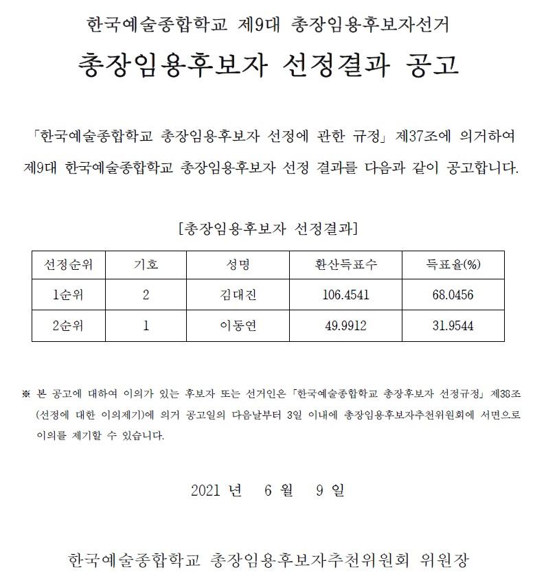 한국예술종합학교 제9대 총장임용후보자선거 선정결과 공고문